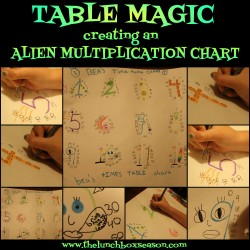 Table Magic creating an Alien Multiplication Chart
