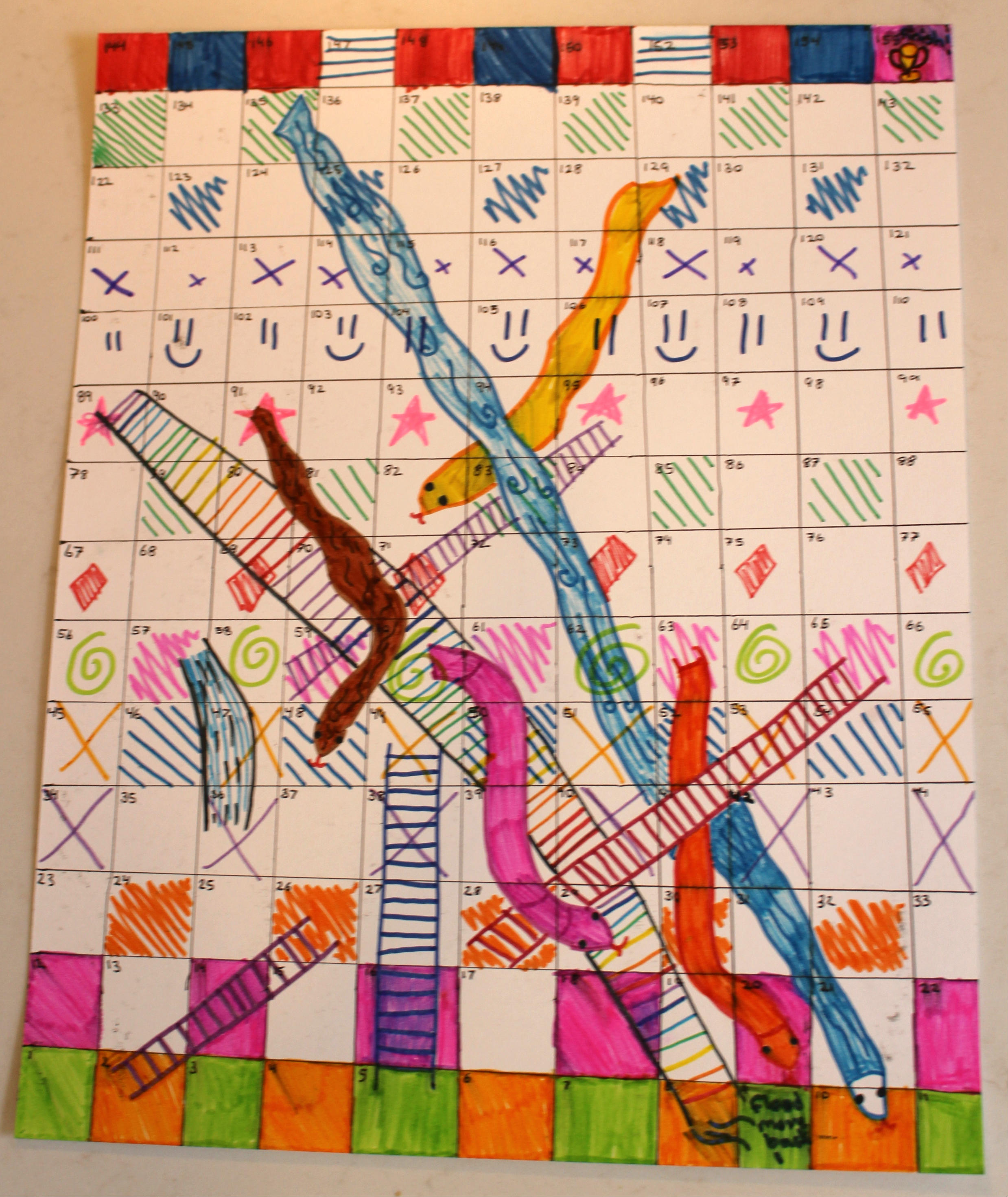 March breack 2014 design your own snakes and ladders board game beas game solutioingenieria Images