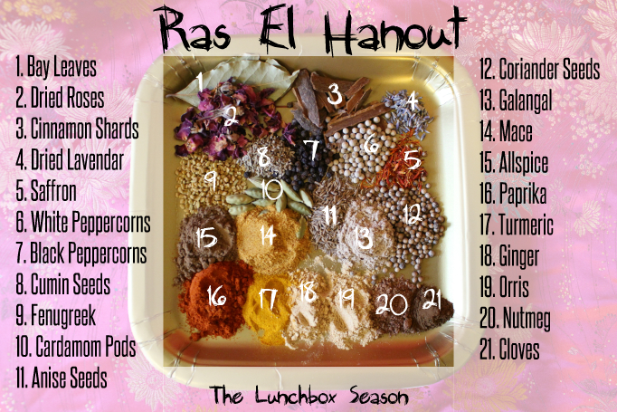 Homemade Ras El Hanout - A Guide - From The Lunchbox Season